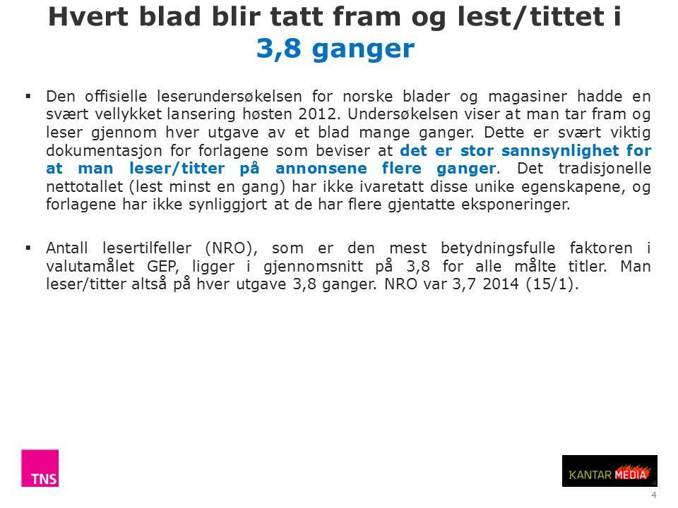 4  Den offisielle leserundersøkelsen for norske blader og magasiner hadde en svært vellykket lansering høsten 2012.
