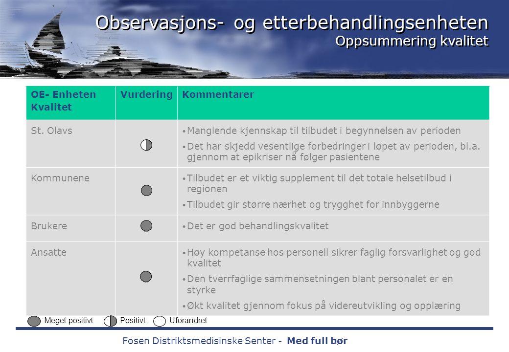 Fosen Distriktsmedisinske Senter -Med full bør Observasjons- og etterbehandlingsenheten Oppsummering kvalitet OE- Enheten Kvalitet VurderingKommentarer St.