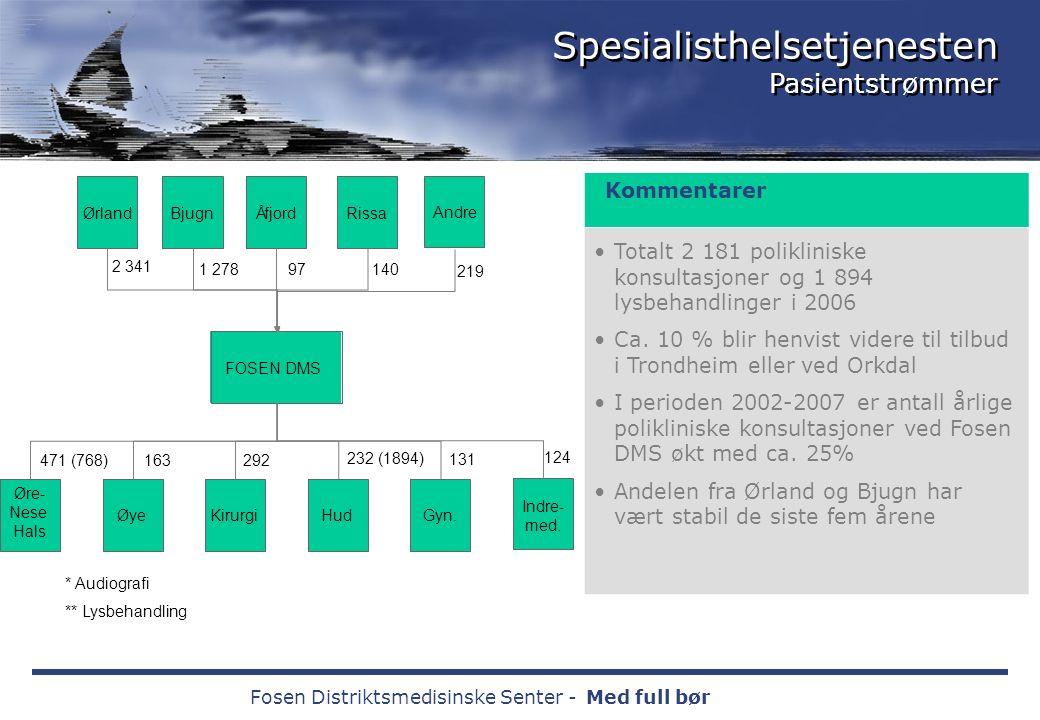 Fosen Distriktsmedisinske Senter -Med full bør Spesialisthelsetjenesten Pasientstrømmer Kommentarer Totalt 2 181 polikliniske konsultasjoner og 1 894 lysbehandlinger i 2006 Ca.