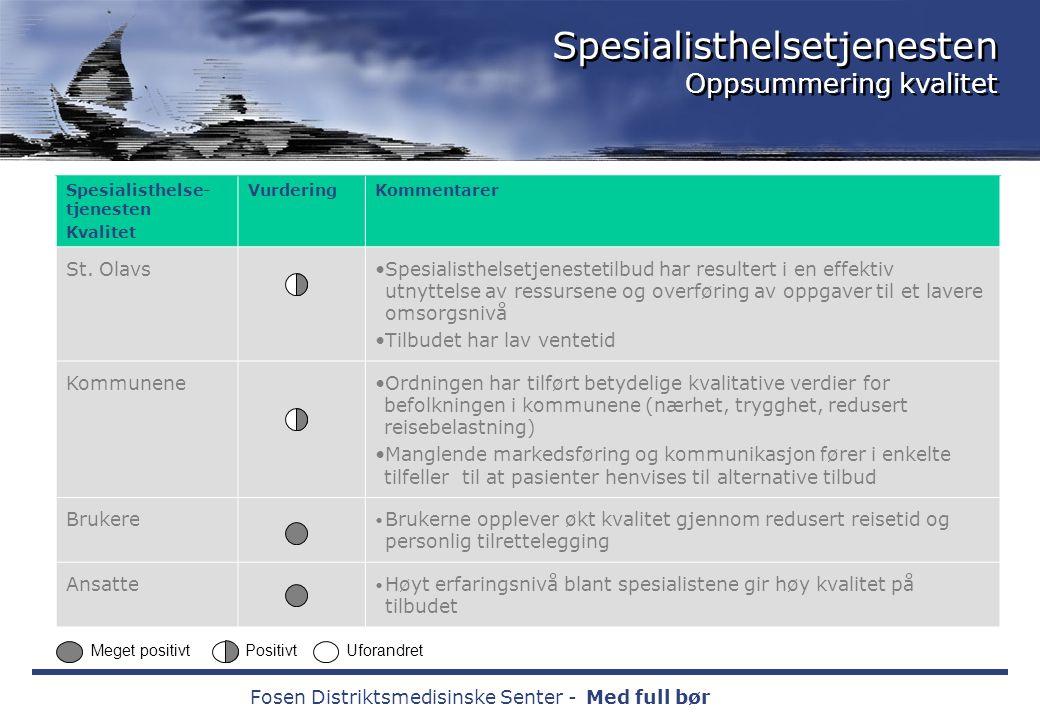Fosen Distriktsmedisinske Senter -Med full bør Spesialisthelsetjenesten Oppsummering kvalitet Spesialisthelse- tjenesten Kvalitet VurderingKommentarer St.