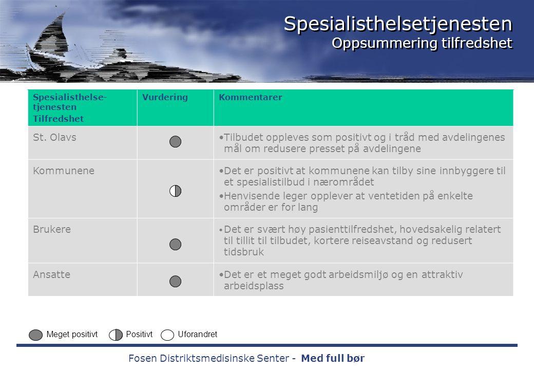 Fosen Distriktsmedisinske Senter -Med full bør Spesialisthelsetjenesten Oppsummering tilfredshet Spesialisthelse- tjenesten Tilfredshet VurderingKommentarer St.