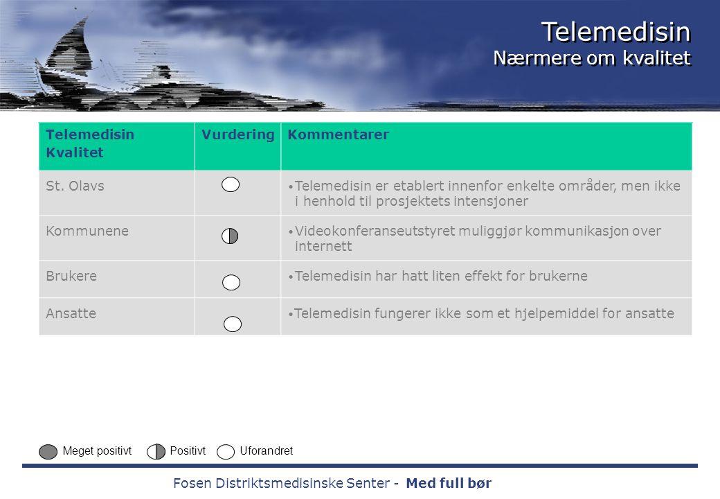 Fosen Distriktsmedisinske Senter -Med full bør Telemedisin Nærmere om kvalitet Telemedisin Kvalitet VurderingKommentarer St.