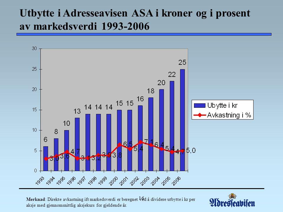 16 Utbytte i Adresseavisen ASA i kroner og i prosent av markedsverdi 1993-2006 Merknad: Direkte avkastning ift markedsverdi er beregnet ved å dividere utbytte i kr per aksje med gjennomsnittlig aksjekurs for gjeldende år.