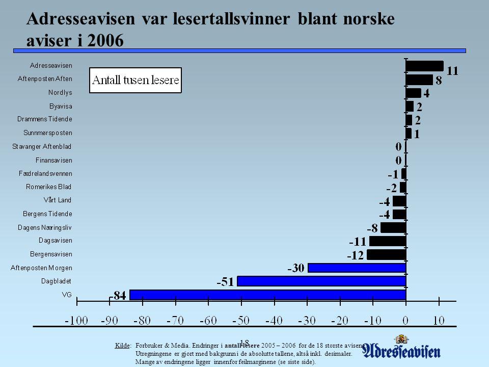 18 Adresseavisen var lesertallsvinner blant norske aviser i 2006 Kilde: Forbruker & Media.