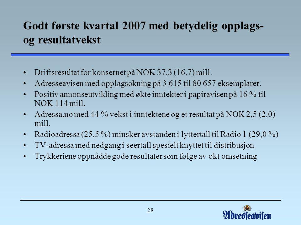 28 Godt første kvartal 2007 med betydelig opplags- og resultatvekst Driftsresultat for konsernet på NOK 37,3 (16,7) mill.