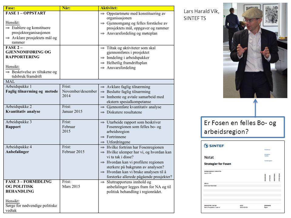 Er Fosen en felles Bo- og arbeidsregion? Lars Harald Vik, SINTEF TS