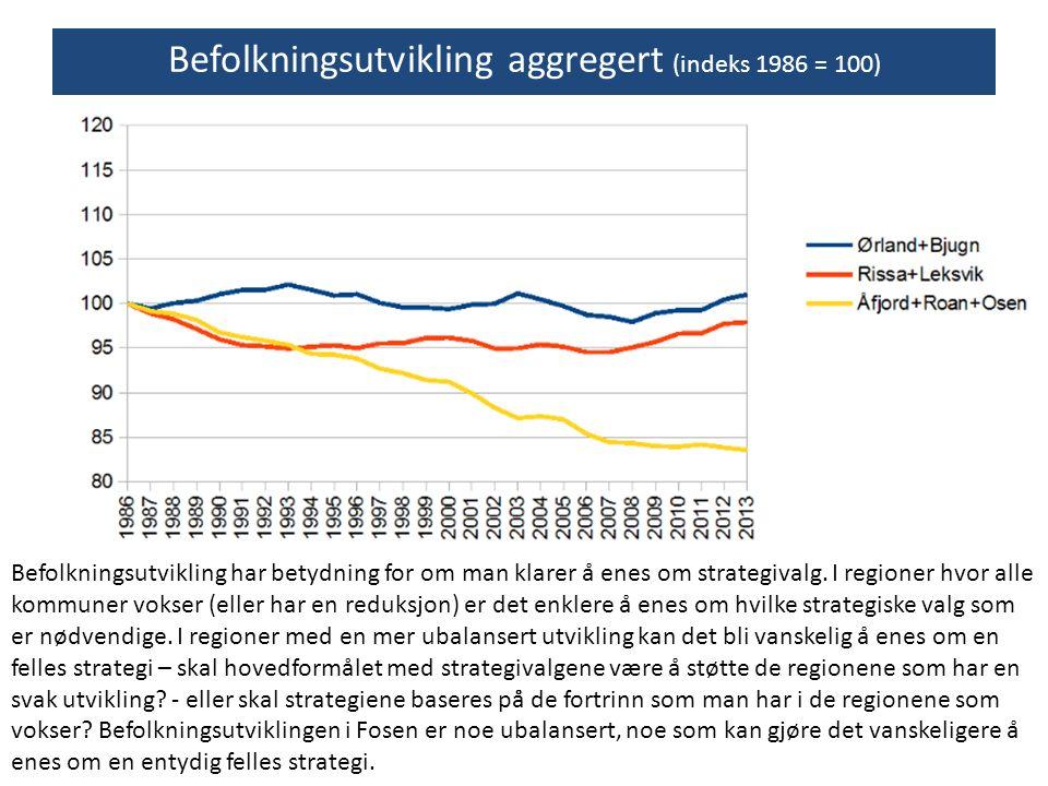 Befolkningsutvikling aggregert (indeks 1986 = 100) Befolkningsutvikling har betydning for om man klarer å enes om strategivalg. I regioner hvor alle
