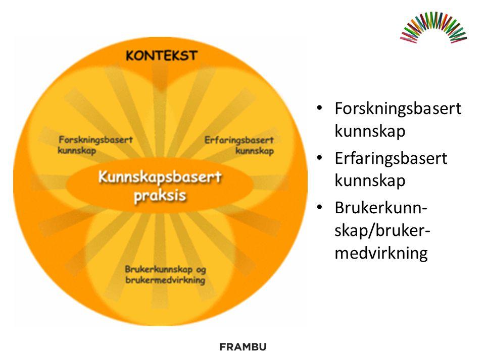 Forskningsbasert kunnskap Erfaringsbasert kunnskap Brukerkunn- skap/bruker- medvirkning