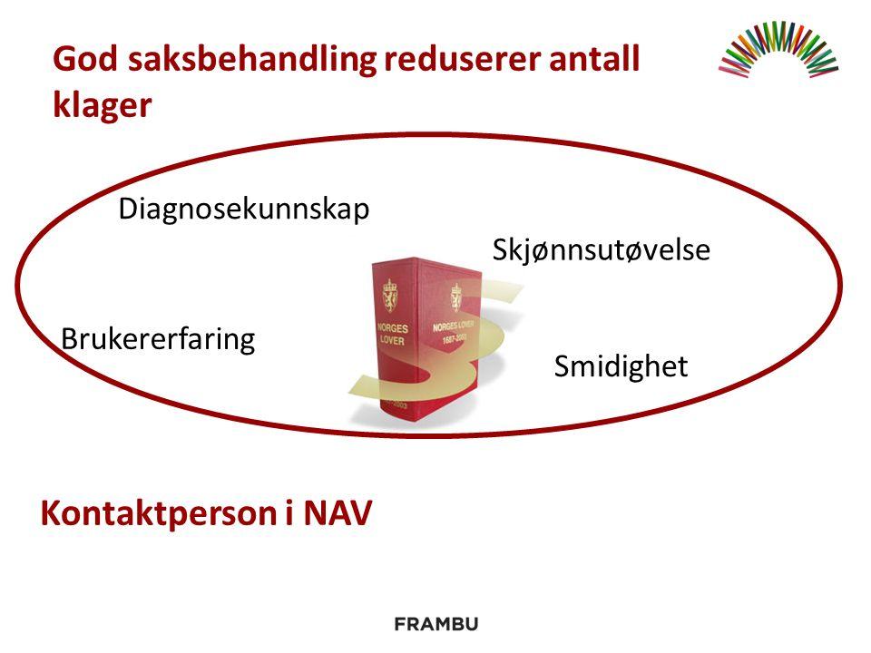 God saksbehandling reduserer antall klager Diagnosekunnskap Brukererfaring Skjønnsutøvelse Smidighet Kontaktperson i NAV