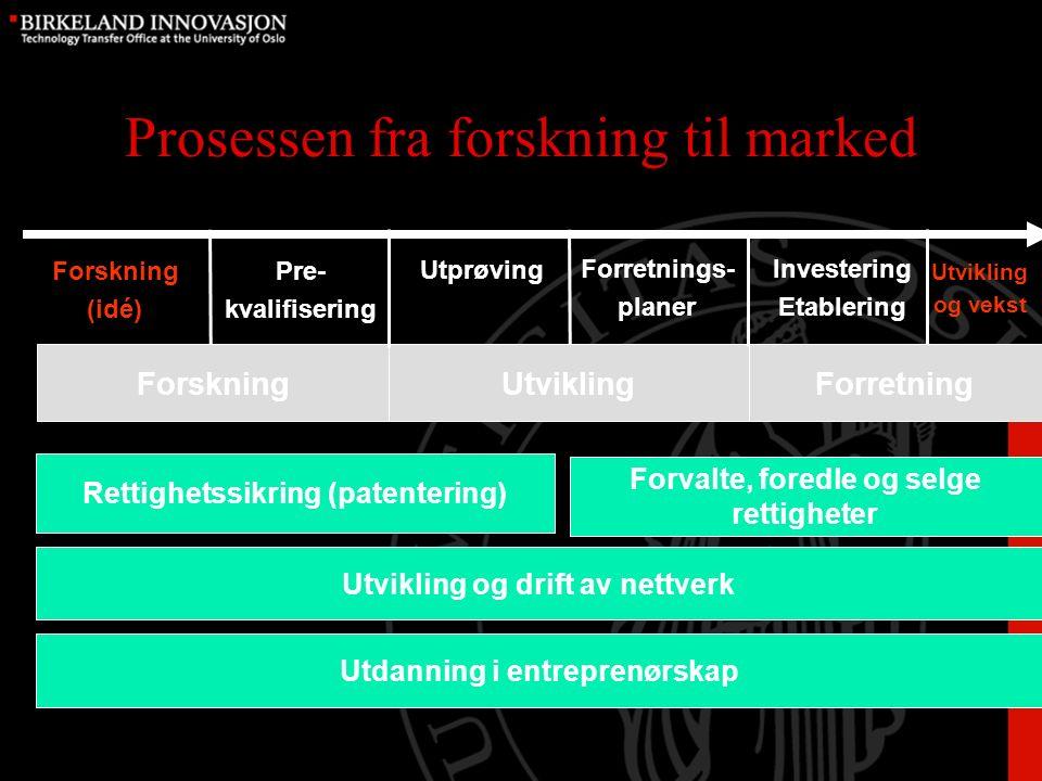 Finansielle nyskapingsmekanismer Stimuleringstiltak Entreprenørskolering (utdanning) Utprøving Proof of concept Patenterings- prosjekter Entreprenør post.doc-stipend.