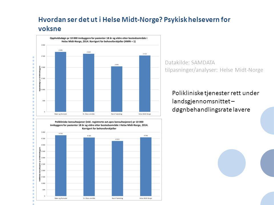 Hvordan ser det ut i Helse Midt-Norge? Psykisk helsevern for voksne Datakilde: SAMDATA tilpasninger/analyser: Helse Midt-Norge Polikliniske tjenester