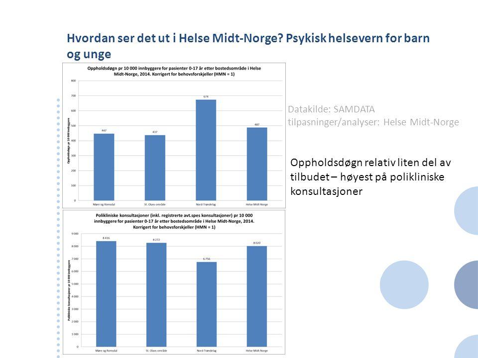 Hvordan ser det ut i Helse Midt-Norge? Psykisk helsevern for barn og unge Datakilde: SAMDATA tilpasninger/analyser: Helse Midt-Norge Oppholdsdøgn rela