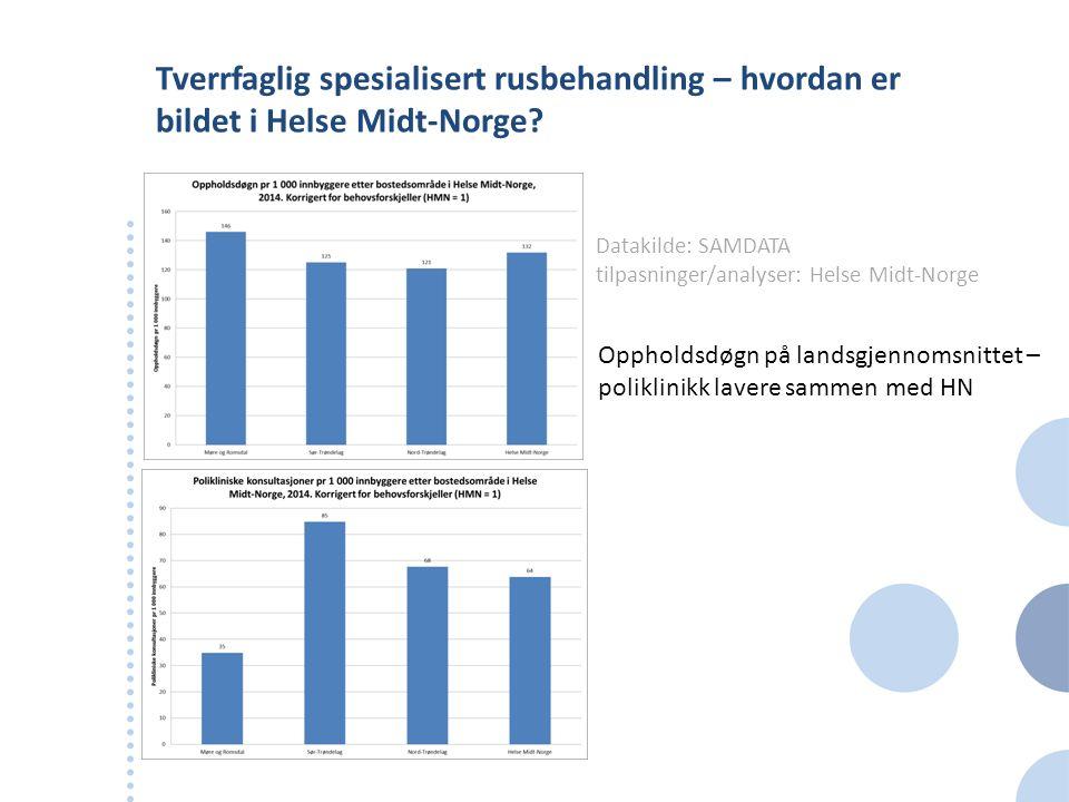 Tverrfaglig spesialisert rusbehandling – hvordan er bildet i Helse Midt-Norge? Datakilde: SAMDATA tilpasninger/analyser: Helse Midt-Norge Oppholdsdøgn