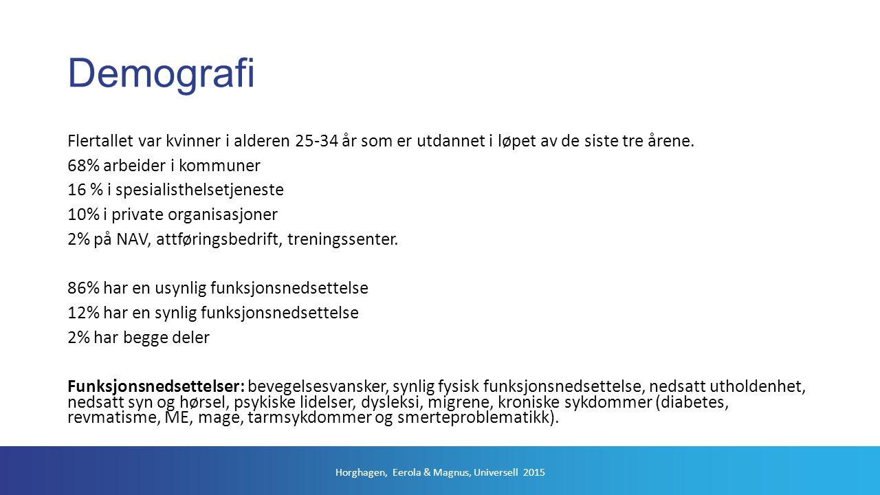 Demografi Horghagen, Eerola & Magnus, Universell 2015 Flertallet var kvinner i alderen 25-34 år som er utdannet i løpet av de siste tre årene. 68% arb