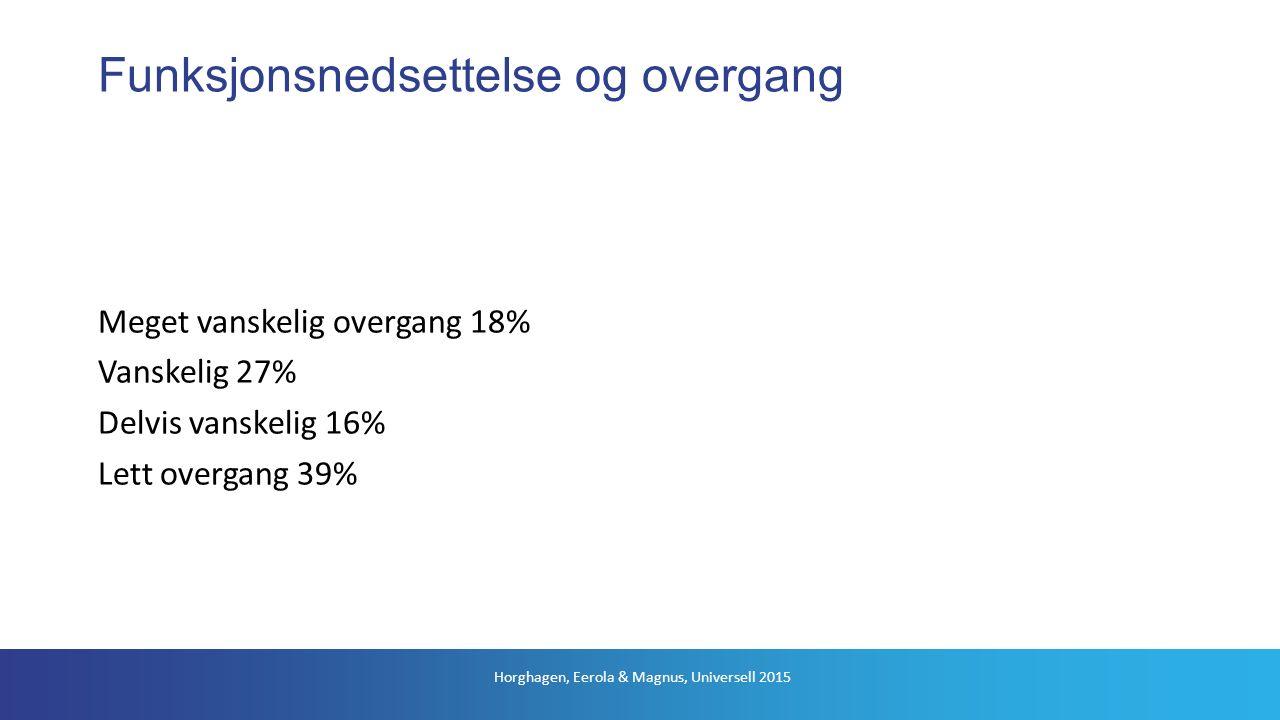 Funksjonsnedsettelse og overgang Meget vanskelig overgang 18% Vanskelig 27% Delvis vanskelig 16% Lett overgang 39% Horghagen, Eerola & Magnus, Universell 2015