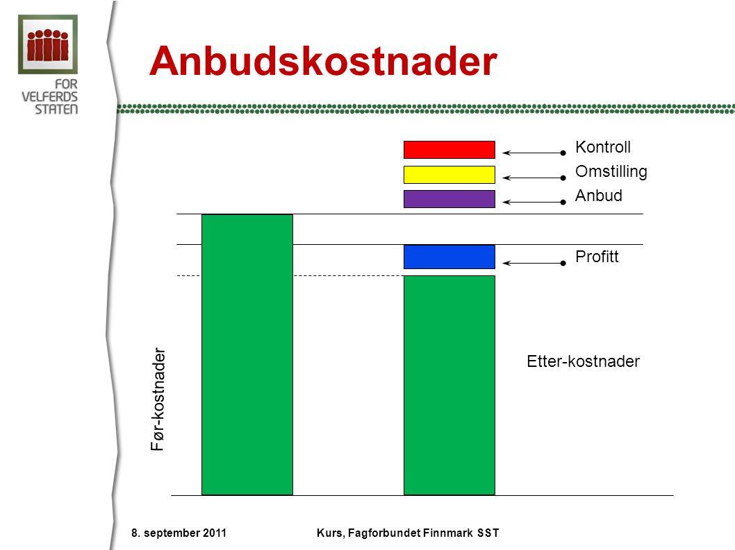 Anbudskostnader Etter-kostnader Profitt Omstilling Kontroll Anbud Før-kostnader Kurs, Fagforbundet Finnmark SST 8. september 2011