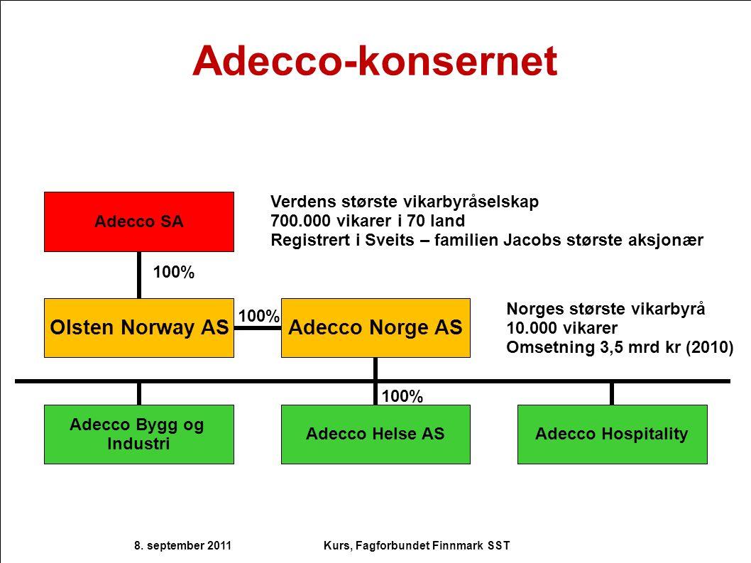 Adecco-konsernet Adecco SA Adecco Norge AS Adecco Hospitality Adecco Bygg og Industri Verdens største vikarbyråselskap 700.000 vikarer i 70 land Regis