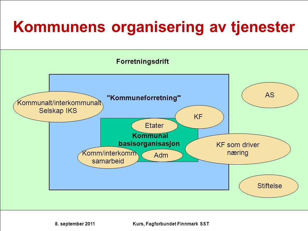 Hvor sterk den politisk innflytelsen er Hva slags medbestemmelsesregler som gjelder Hva slags innsyn allmennheten har Hva slags regnskapssystem som brukes Hvilken rapportering som skjer fra virksomheten Hva slags kontroll virksomheten er underlagt Tilknytningsform er viktig Kurs, Fagforbundet Finnmark SST 8.