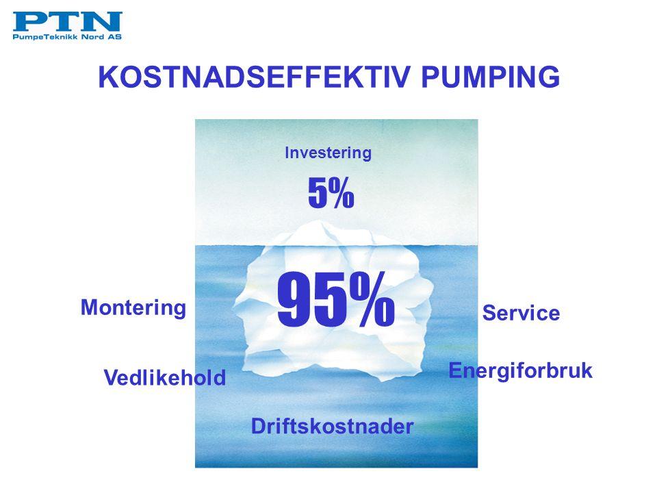 KOSTNADSEFFEKTIV PUMPING 95% Montering Vedlikehold Service Energiforbruk Driftskostnader Investering 5%