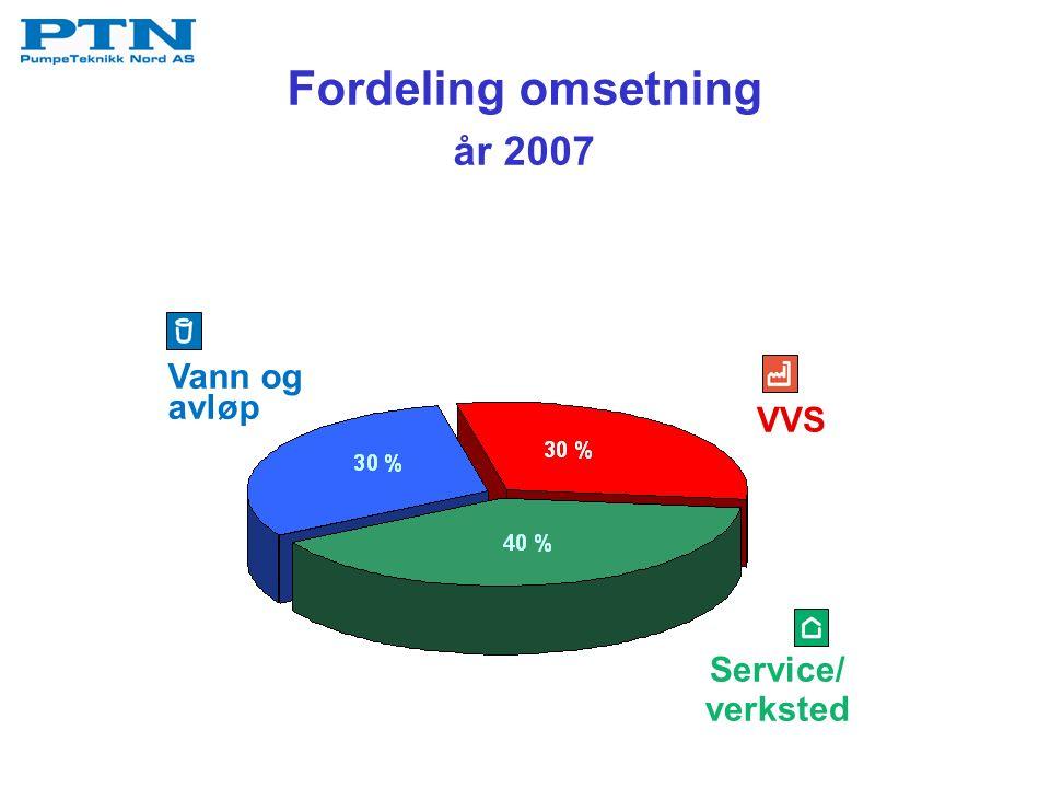 Fordeling omsetning år 2007 19% 30% 51% Vann og avløp VVS Service/ verksted