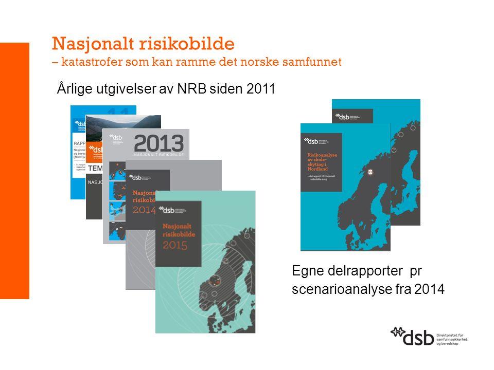 Nasjonalt risikobilde – katastrofer som kan ramme det norske samfunnet Egne delrapporter pr scenarioanalyse fra 2014 Årlige utgivelser av NRB siden 2011