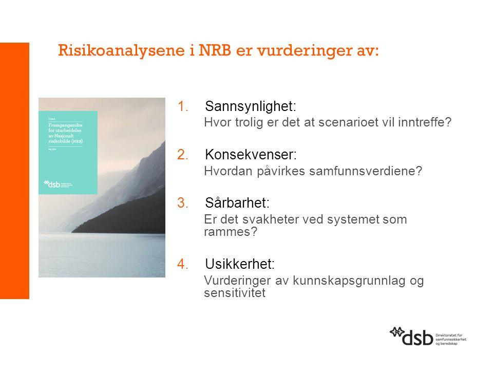 Risikoanalysene i NRB er vurderinger av: 1.Sannsynlighet: Hvor trolig er det at scenarioet vil inntreffe.