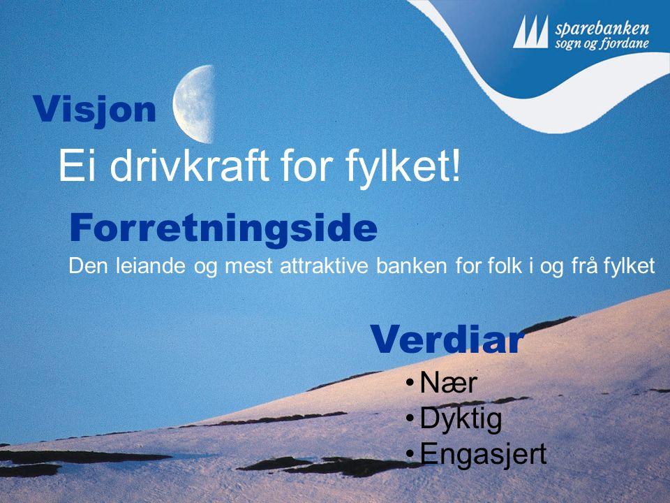 Side 5 Styredagen 050224 © Sparebanken Sogn og Fjordane Årsverk funksjonærar: 250 Salskontor: 38 Kundesenter: ope til kl.