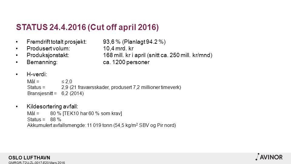 OSLO LUFTHAVN GMRGR-T2U-ZL-0017-E20 Mars 2016 STATUS 24.4.2016 (Cut off april 2016) Fremdrift totalt prosjekt: 93,6 % (Planlagt 94.2 %) Produsert volum:10,4 mrd.