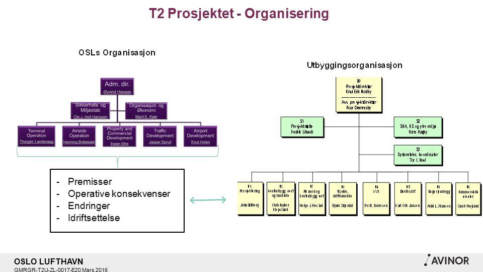 OSLO LUFTHAVN GMRGR-T2U-ZL-0017-E20 Mars 2016 T2 Prosjektet - Organisering -Premisser -Operative konsekvenser -Endringer -Idriftsettelse