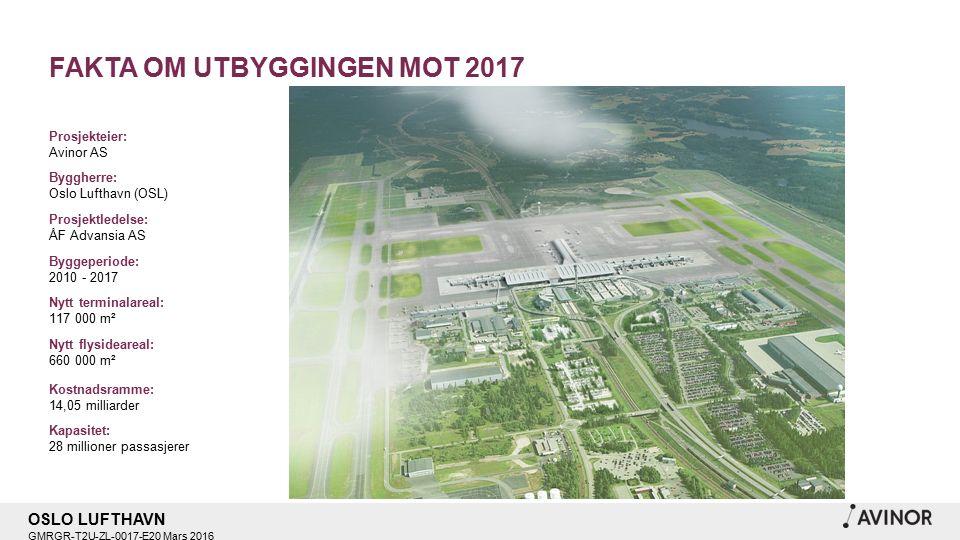 OSLO LUFTHAVN GMRGR-T2U-ZL-0017-E20 Mars 2016 FAKTA OM UTBYGGINGEN MOT 2017 Prosjekteier: Avinor AS Byggherre: Oslo Lufthavn (OSL) Prosjektledelse: ÅF Advansia AS Byggeperiode: 2010 - 2017 Nytt terminalareal: 117 000 m² Nytt flysideareal: 660 000 m² Kostnadsramme: 14,05 milliarder Kapasitet: 28 millioner passasjerer