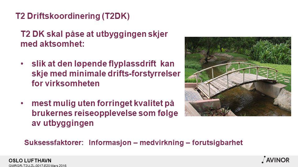 OSLO LUFTHAVN GMRGR-T2U-ZL-0017-E20 Mars 2016 T2 Driftskoordinering (T2DK) T2 DK skal påse at utbyggingen skjer med aktsomhet: slik at den løpende flyplassdrift kan skje med minimale drifts-forstyrrelser for virksomheten mest mulig uten forringet kvalitet på brukernes reiseopplevelse som følge av utbyggingen Suksessfaktorer: Informasjon – medvirkning – forutsigbarhet