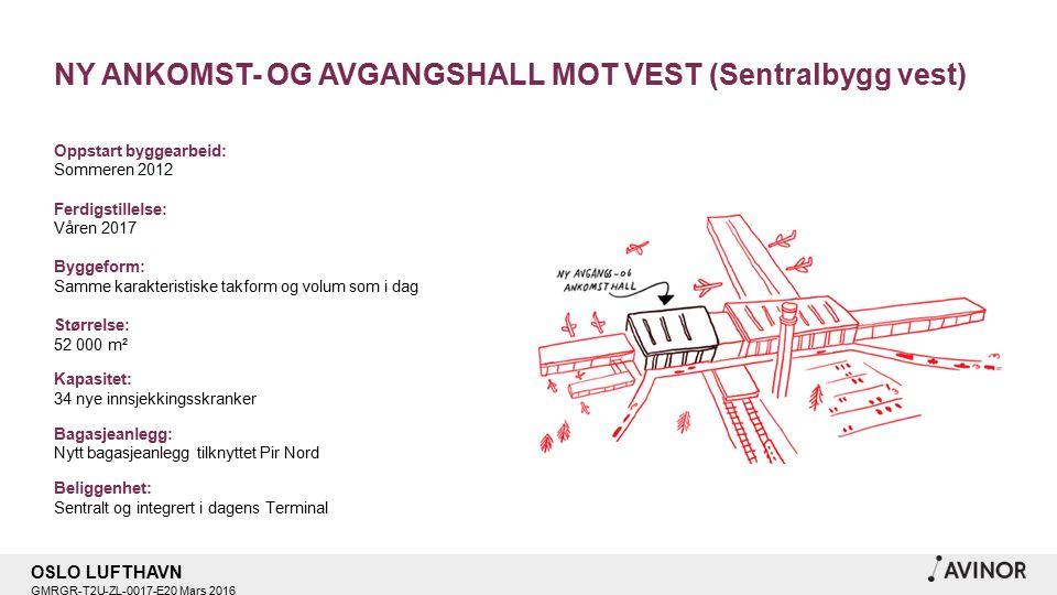OSLO LUFTHAVN GMRGR-T2U-ZL-0017-E20 Mars 2016 NY ANKOMST- OG AVGANGSHALL MOT VEST (Sentralbygg vest) Oppstart byggearbeid: Sommeren 2012 Ferdigstillelse: Våren 2017 Byggeform: Samme karakteristiske takform og volum som i dag Størrelse: 52 000 m² Kapasitet: 34 nye innsjekkingsskranker Bagasjeanlegg: Nytt bagasjeanlegg tilknyttet Pir Nord Beliggenhet: Sentralt og integrert i dagens Terminal