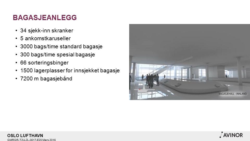 OSLO LUFTHAVN GMRGR-T2U-ZL-0017-E20 Mars 2016 BAGASJEANLEGG 34 sjekk-inn skranker 5 ankomstkaruseller 3000 bags/time standard bagasje 300 bags/time spesial bagasje 66 sorteringsbinger 1500 lagerplasser for innsjekket bagasje 7200 m bagasjebånd