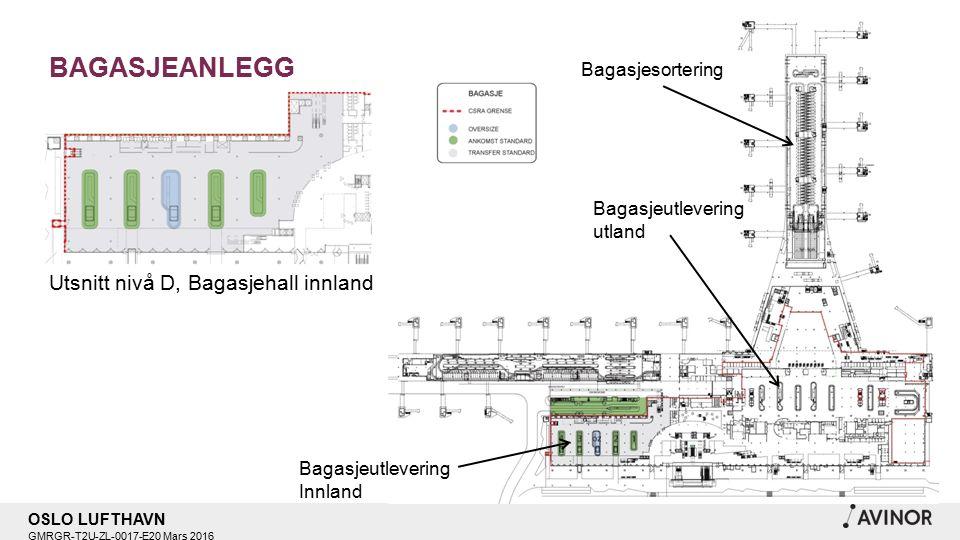 OSLO LUFTHAVN GMRGR-T2U-ZL-0017-E20 Mars 2016 Bagasjesortering Bagasjeutlevering utland Bagasjeutlevering Innland Utsnitt nivå D, Bagasjehall innland BAGASJEANLEGG