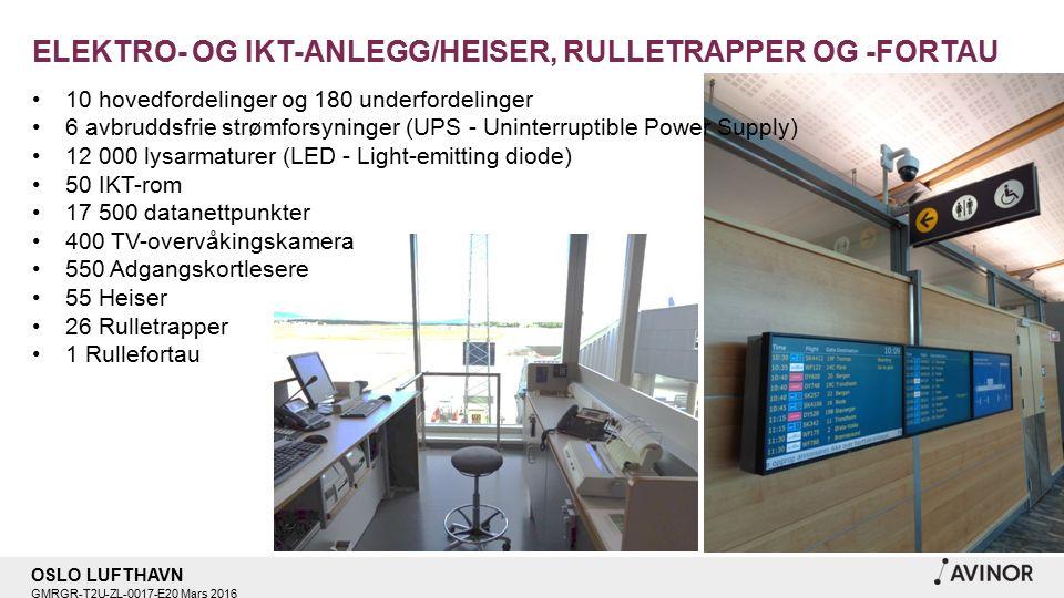 OSLO LUFTHAVN GMRGR-T2U-ZL-0017-E20 Mars 2016 ELEKTRO- OG IKT-ANLEGG/HEISER, RULLETRAPPER OG -FORTAU 10 hovedfordelinger og 180 underfordelinger 6 avbruddsfrie strømforsyninger (UPS - Uninterruptible Power Supply) 12 000 lysarmaturer (LED - Light-emitting diode) 50 IKT-rom 17 500 datanettpunkter 400 TV-overvåkingskamera 550 Adgangskortlesere 55 Heiser 26 Rulletrapper 1 Rullefortau