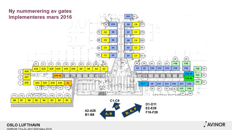 OSLO LUFTHAVN GMRGR-T2U-ZL-0017-E20 Mars 2016 Ny nummerering av gates Implementeres mars 2016