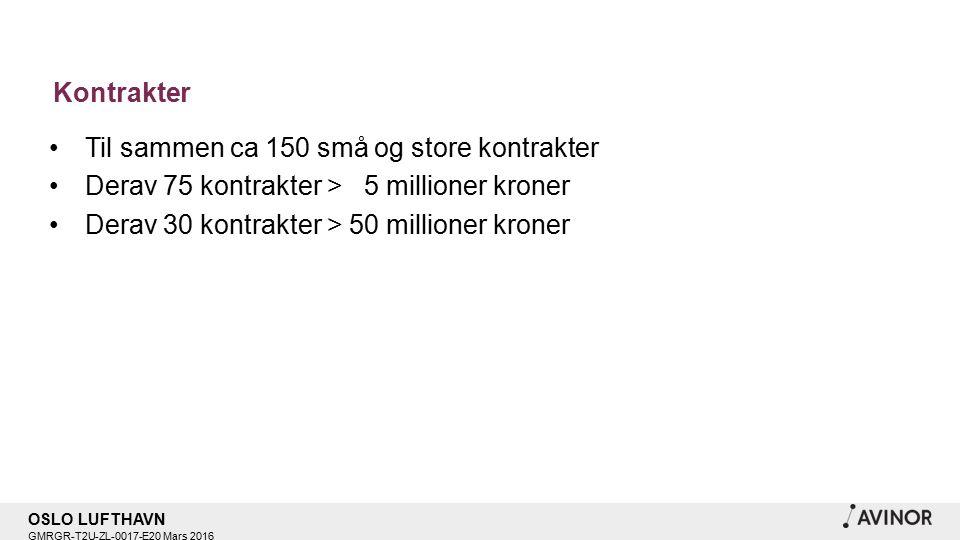OSLO LUFTHAVN GMRGR-T2U-ZL-0017-E20 Mars 2016 Kontrakter Til sammen ca 150 små og store kontrakter Derav 75 kontrakter > 5 millioner kroner Derav 30 kontrakter > 50 millioner kroner