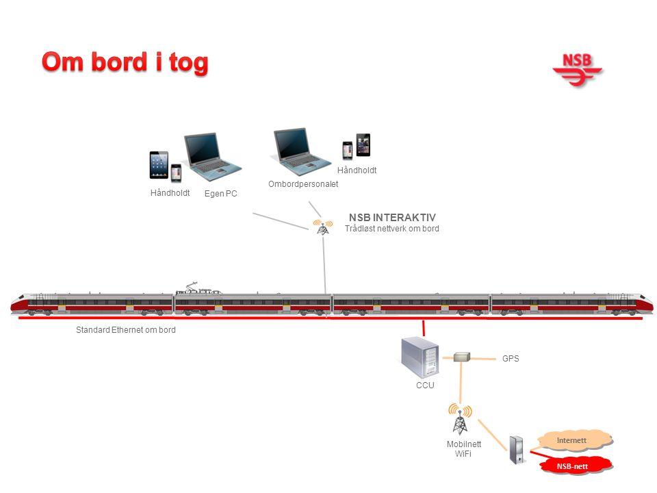 Ombordpersonalet NSB-nett Internett Mobilnett WiFi CCU GPS Egen PC NSB INTERAKTIV Trådløst nettverk om bord Standard Ethernet om bord Håndholdt