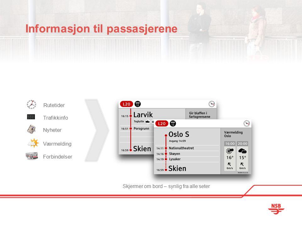 Informasjon til passasjerene Skjermer om bord – synlig fra alle seter Trafikkinfo Nyheter Forbindelser Værmelding Rutetider