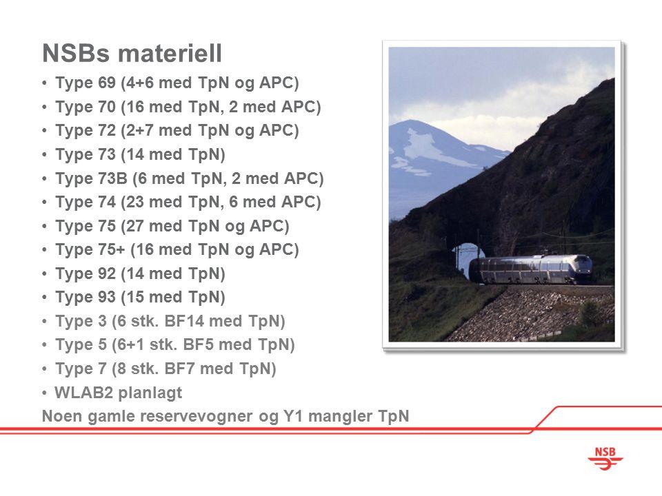 NSBs materiell Type 69 (4+6 med TpN og APC) Type 70 (16 med TpN, 2 med APC) Type 72 (2+7 med TpN og APC) Type 73 (14 med TpN) Type 73B (6 med TpN, 2 med APC) Type 74 (23 med TpN, 6 med APC) Type 75 (27 med TpN og APC) Type 75+ (16 med TpN og APC) Type 92 (14 med TpN) Type 93 (15 med TpN) Type 3 (6 stk.
