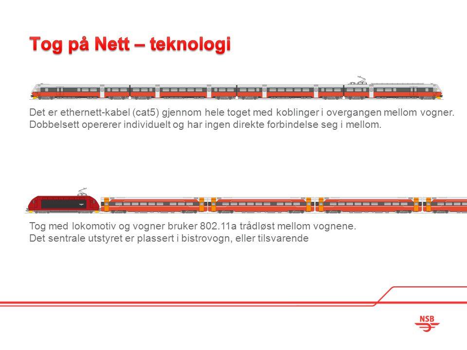 Det er ethernett-kabel (cat5) gjennom hele toget med koblinger i overgangen mellom vogner.