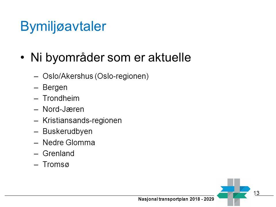 Nasjonal transportplan 2018 - 2029 Bymiljøavtaler Ni byområder som er aktuelle –Oslo/Akershus (Oslo-regionen) –Bergen –Trondheim –Nord-Jæren –Kristian