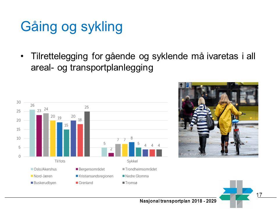 Nasjonal transportplan 2018 - 2029 Gåing og sykling Tilrettelegging for gående og syklende må ivaretas i all areal- og transportplanlegging 17 Foto: K