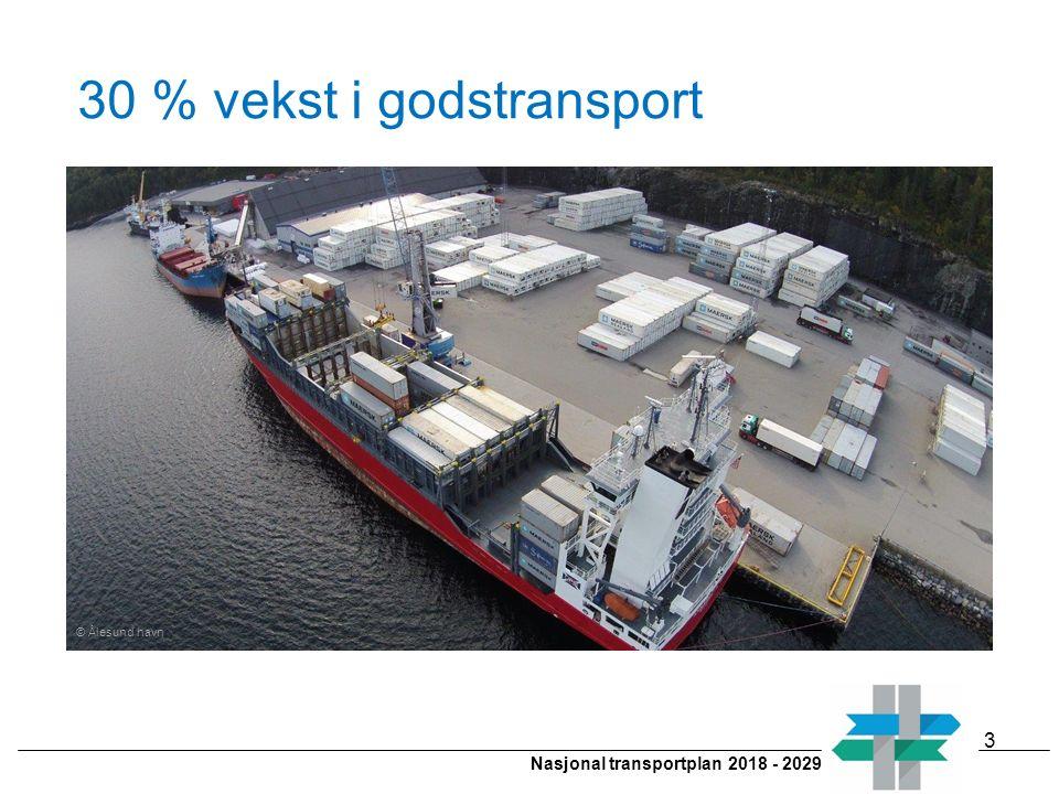 Nasjonal transportplan 2018 - 2029 4 Vekst i befolkning og økonomi gir økt behov for transport Dette må gjøres på en sikker og miljøvennlig måte Foto: Knut Opeide