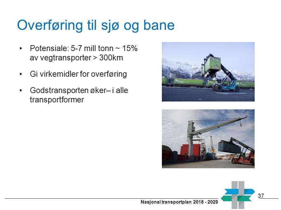 Nasjonal transportplan 2018 - 2029 Overføring til sjø og bane Potensiale: 5-7 mill tonn ~ 15% av vegtransporter > 300km Gi virkemidler for overføring