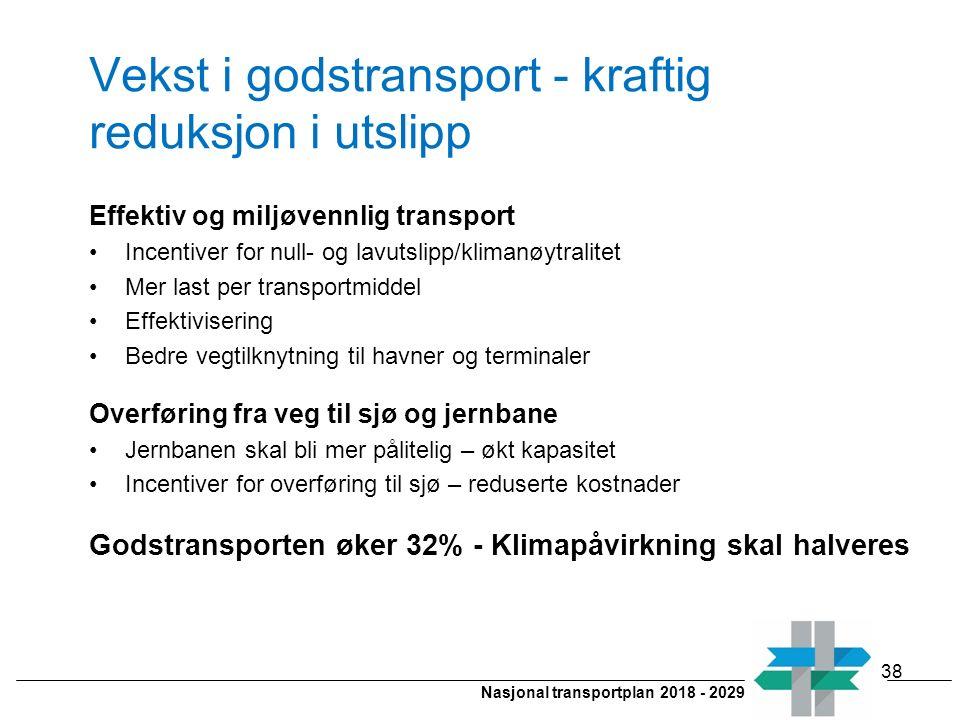 Nasjonal transportplan 2018 - 2029 Vekst i godstransport - kraftig reduksjon i utslipp Effektiv og miljøvennlig transport Incentiver for null- og lavu