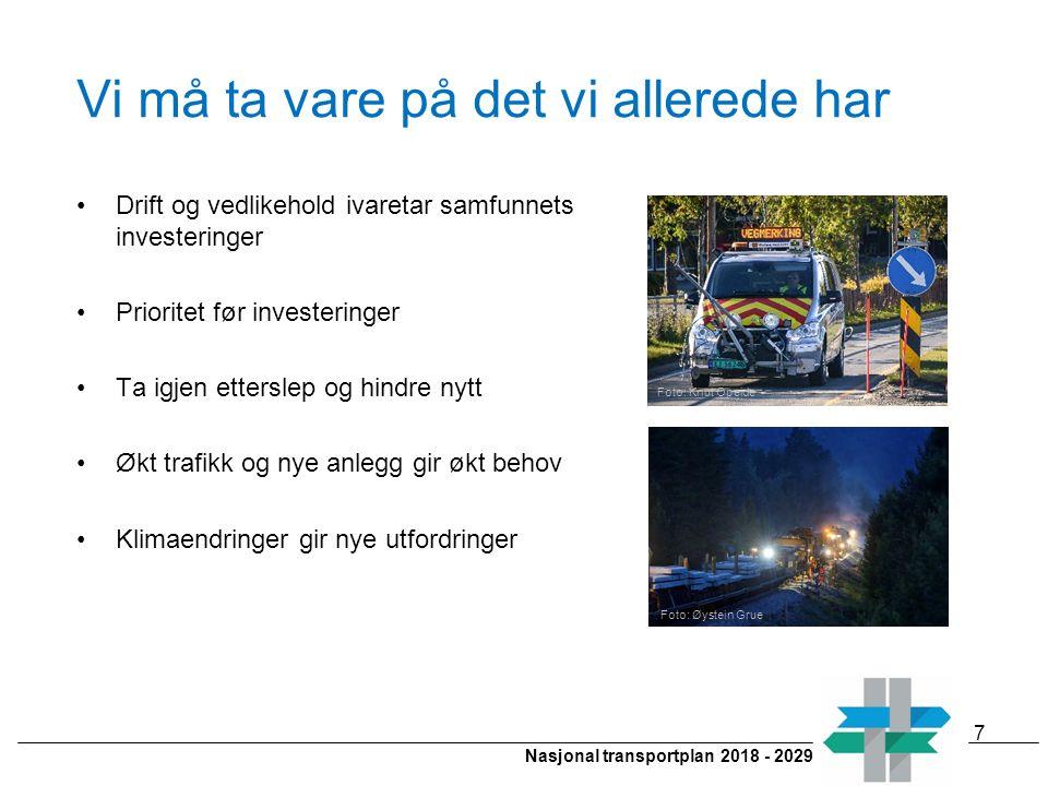 Nasjonal transportplan 2018 - 2029 Vi må ta vare på det vi allerede har Drift og vedlikehold ivaretar samfunnets investeringer Prioritet før investeri