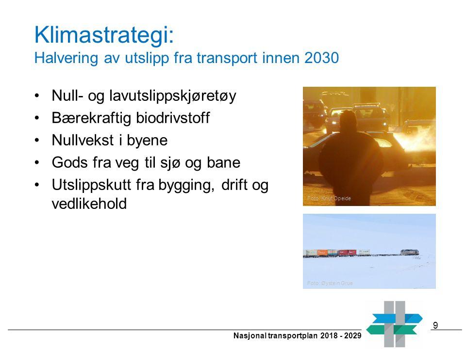 Nasjonal transportplan 2018 - 2029 Klimastrategi: Halvering av utslipp fra transport innen 2030 Null- og lavutslippskjøretøy Bærekraftig biodrivstoff
