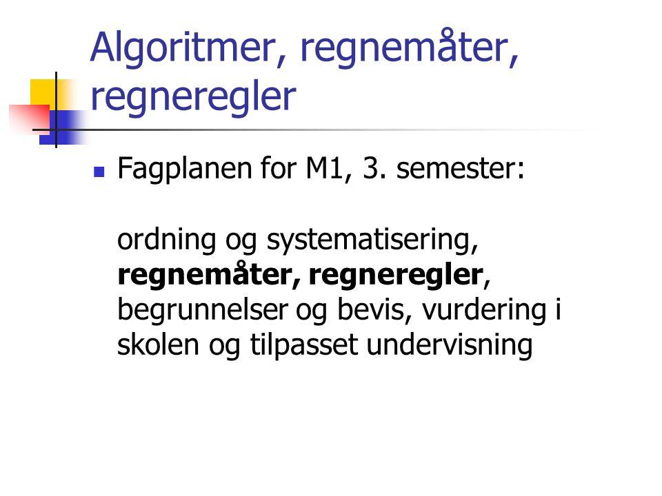 Algoritme – hva er det.
