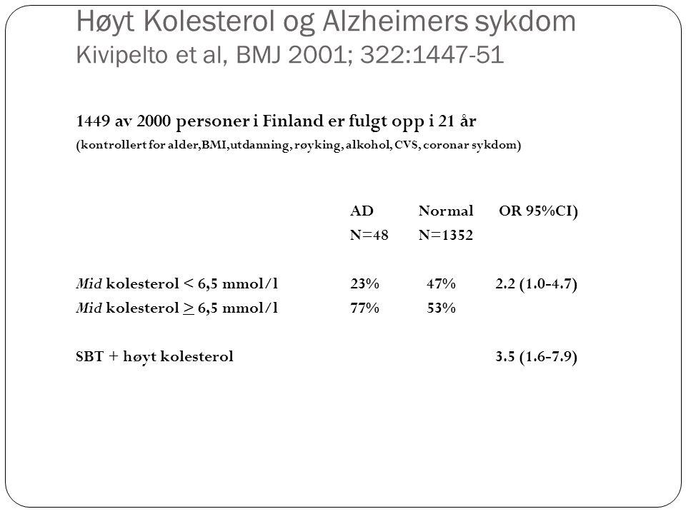 Høyt Kolesterol og Alzheimers sykdom Kivipelto et al, BMJ 2001; 322:1447-51 1449 av 2000 personer i Finland er fulgt opp i 21 år (kontrollert for alder,BMI,utdanning, røyking, alkohol, CVS, coronar sykdom) ADNormal OR 95%CI) N=48N=1352 Mid kolesterol < 6,5 mmol/l 23% 47% 2.2 (1.0-4.7) Mid kolesterol > 6,5 mmol/l 77% 53% SBT + høyt kolesterol 3.5 (1.6-7.9)
